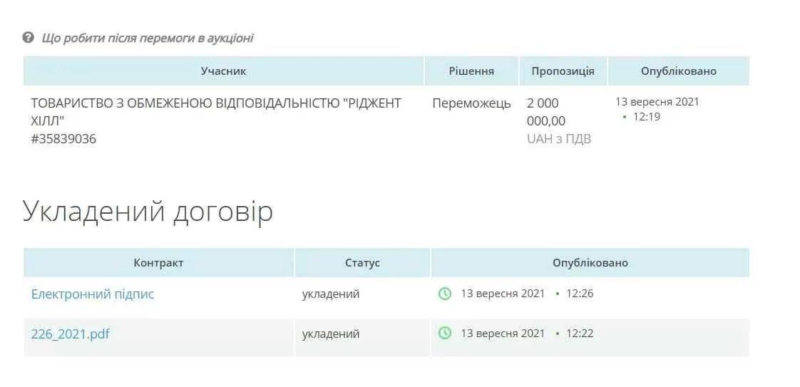 Інформація на сайті ProZorro