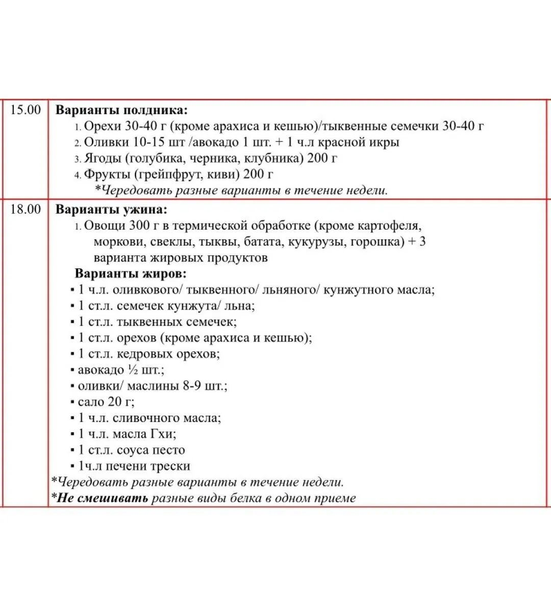 Диета Натальи Могилевской: вторая половина дня