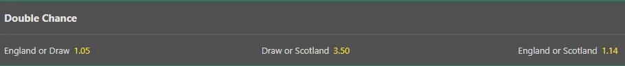 Котировки на двойной шанс в матче Англия - Шотландия