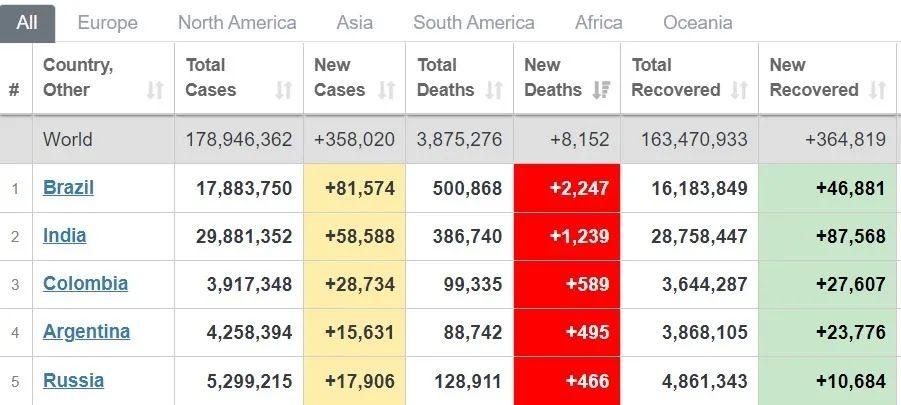 Смертность от COVID-19 в мире.