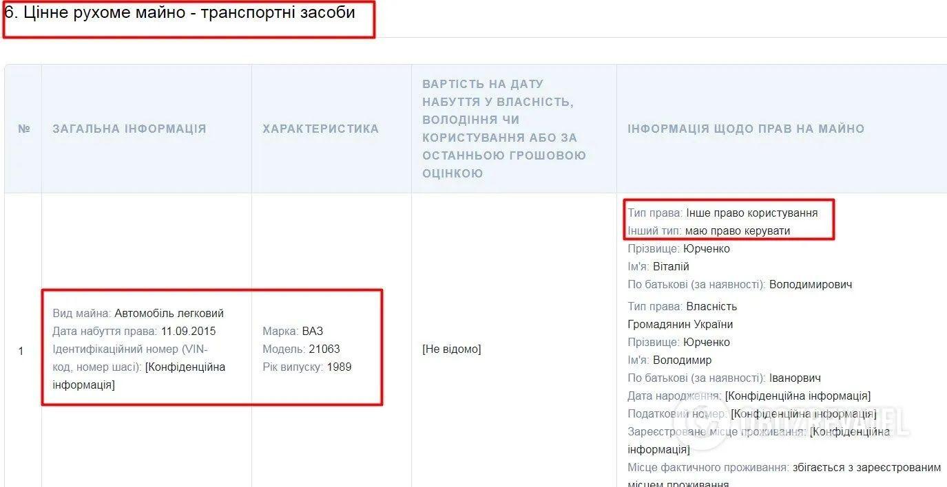 Декларация Виталия Юрченко.