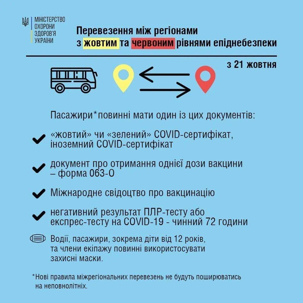 Правила проїзду з 21 жовтня