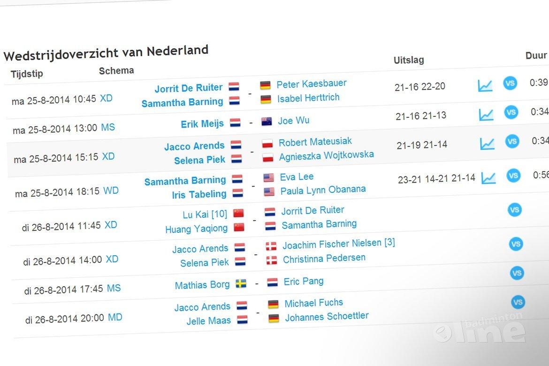 Ted van der Meer: Extreem positieve eerste WK-dag voor Nederland