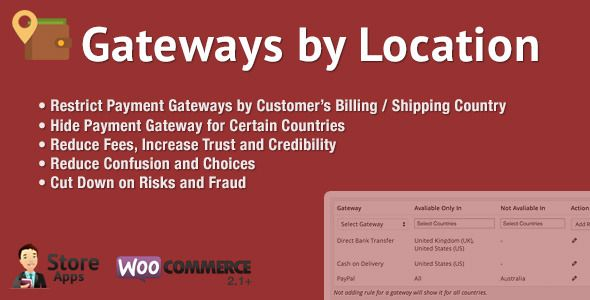 WooCommerce Gateways by Location v1.2.8
