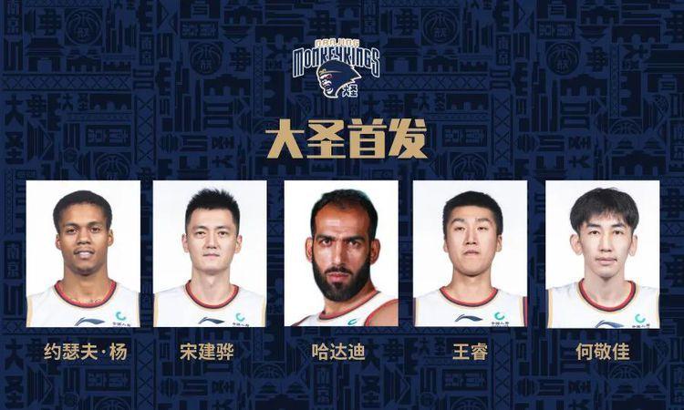 江苏同曦男篮2020最新消息球员名单外援主教练  最新八卦娱乐新闻  第1张