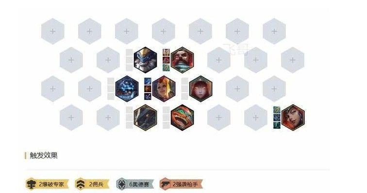 云顶之弈10.11版本最强吃鸡阵容推荐[多图]图片3