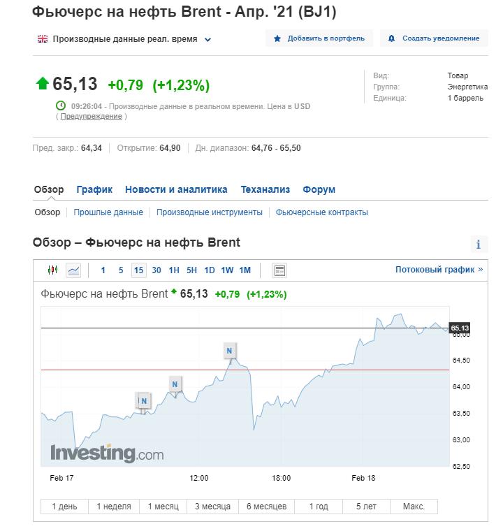 Скріншот Investing