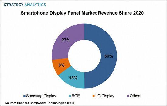 Smartphone_Display_PR_2020_3.25.21 (1)_large.jpg (52 KB)