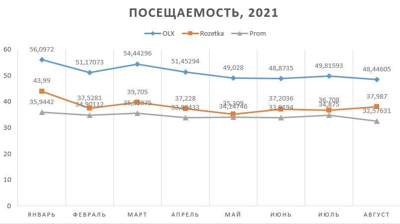 тренд лидеров августа 2021.jpg (41 KB)