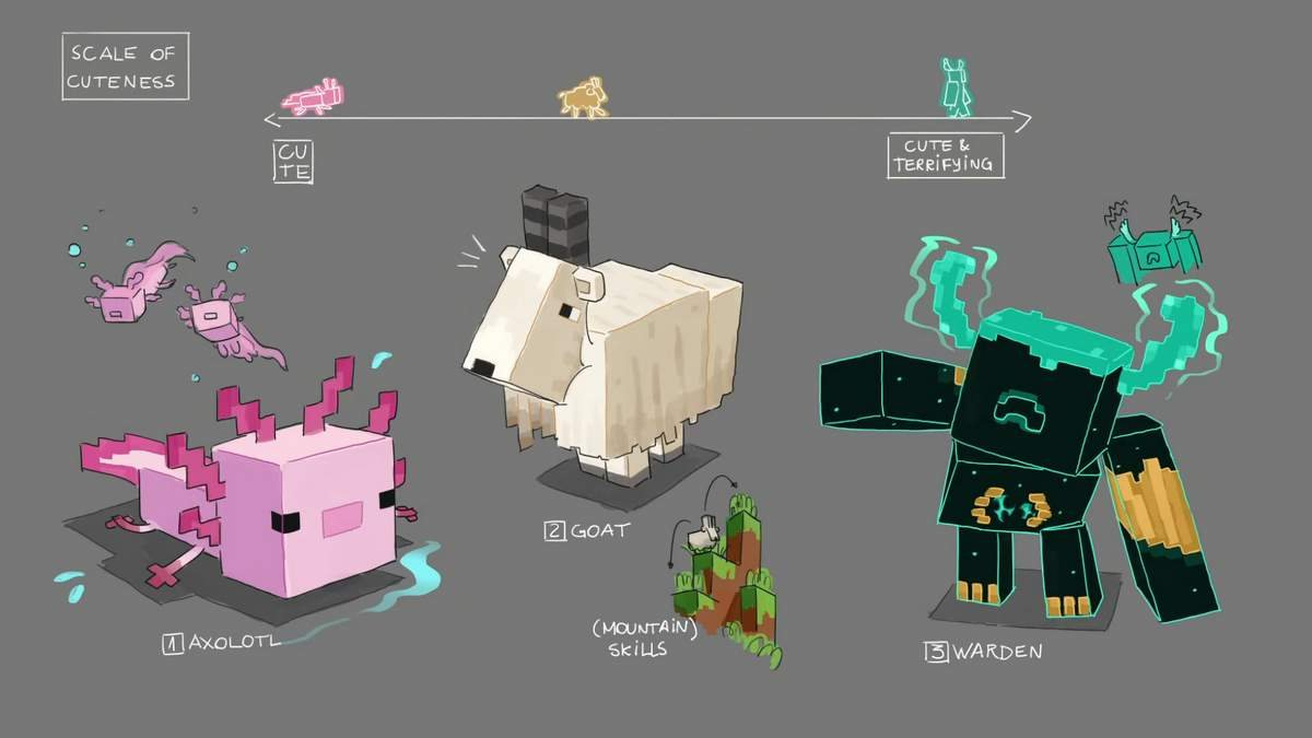 minecraft cave update concept