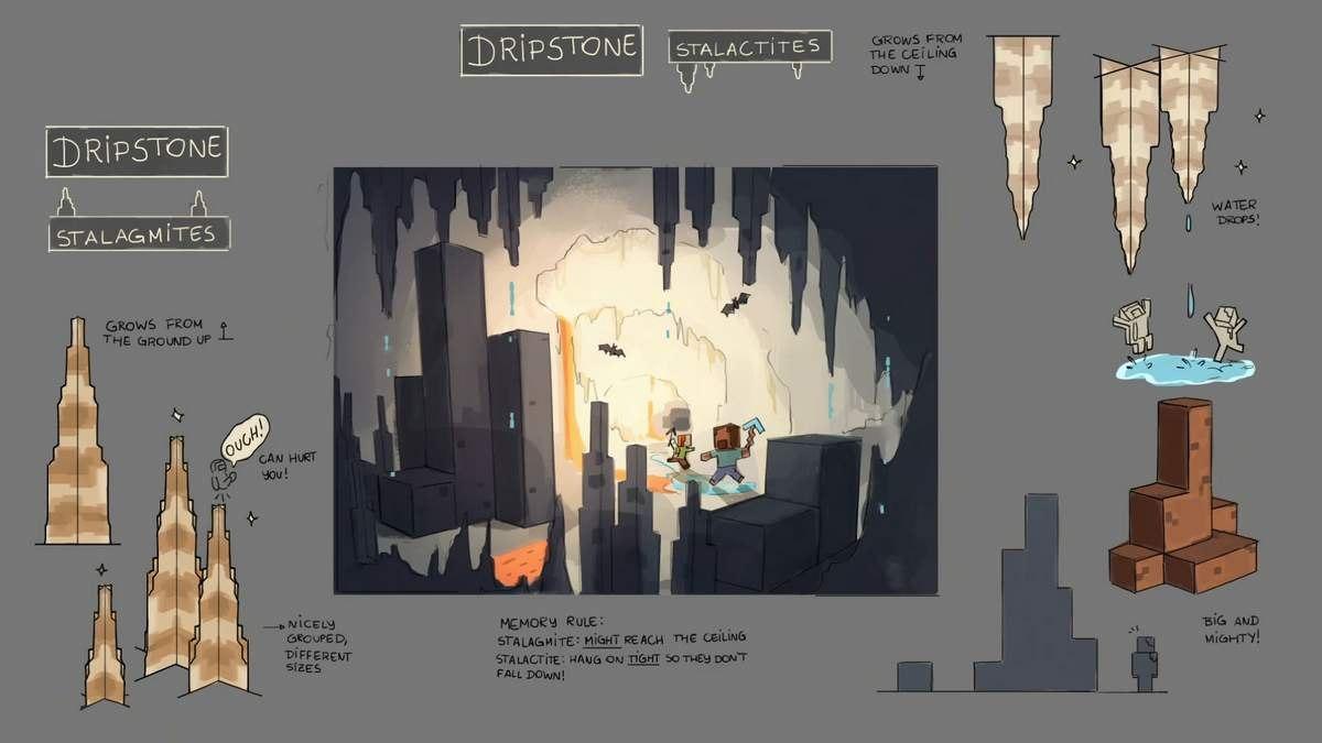 minecraft stalagmity concept art