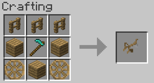 crafting pług