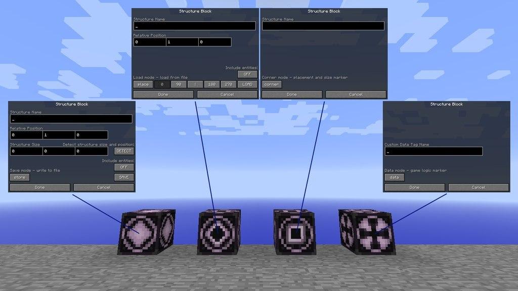 blok struktur 4 rodzaje gui funkcje load save corner data mode