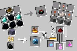 crafting help minecraft