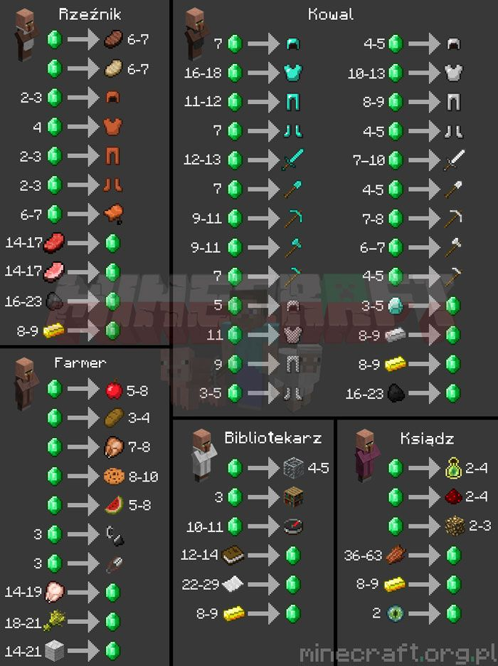 ceny-handlowe-emerald-villager-minecraft-1