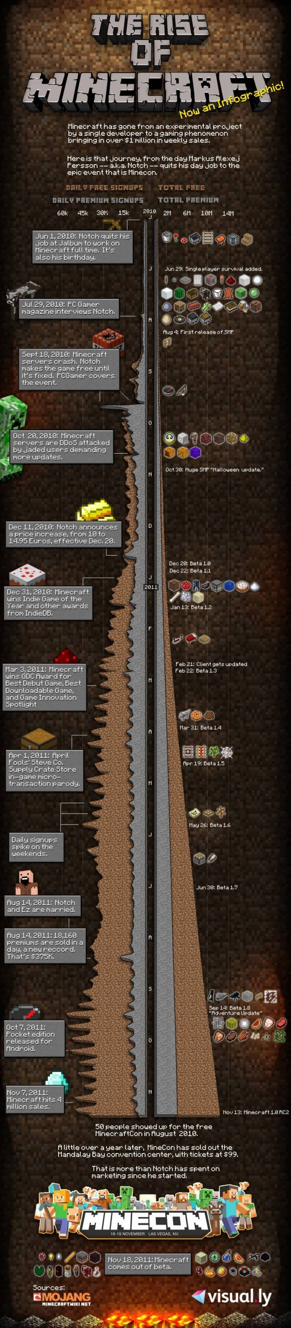 minecon-minecraft-rise
