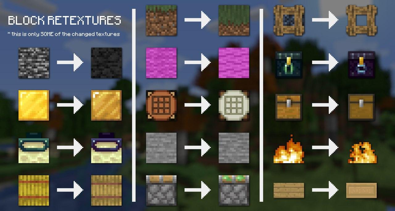 defaultex zmienione tekstury podstawowe przyklady 1