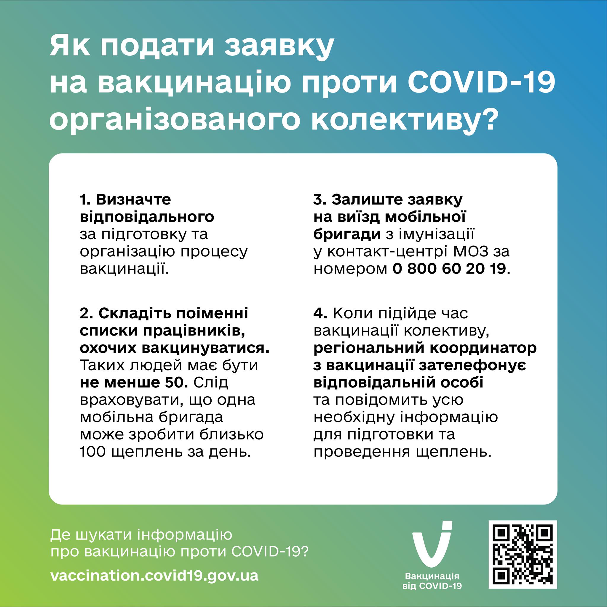 В Україні вакциною Pfizer почали прищеплювати робочі колективи