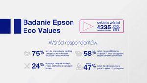 Trudny rok 2020: jak zmienił się świat – wnioski z badania na zlecenie Epson