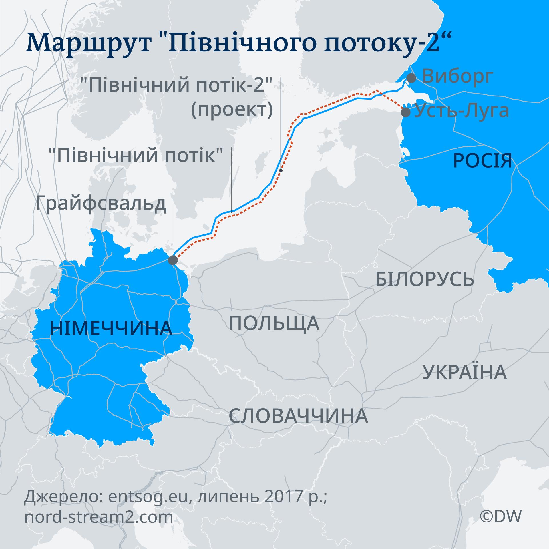 Infografik Karte Gaspipelines Europa Nord Stream UK