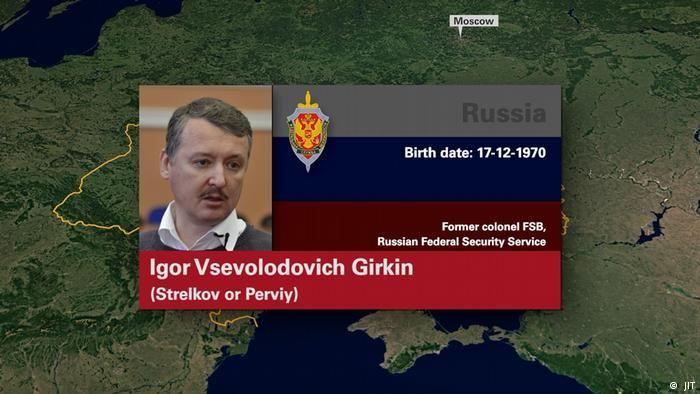Колишній міністр оборони так званої ДНР Ігор Гіркін (Стрєлков)