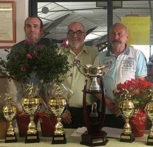 Gagnants du 7 ième Challenge René Boulard 2020.