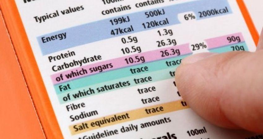 Διαθρεπτική επισήμανση τροφίμων για εξαγωγή στις ΗΠΑ - Υπόδειγμα αίτησης στον FDA