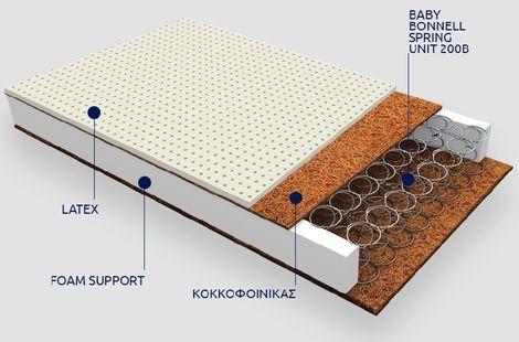 Βρεφικό στρώμα Εκάτη Greco Strom Κοκκοφοίνικας Organic Cotton ΕΩΣ 66-74x140cm