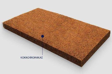 Βρεφικό Στρώμα Greco Strom Ιόλη κοκκοφοίνικας με κάλυμμα Αντιβακτηριδιακό Ελαστικό ΕΩΣ 75-80x140-160cm