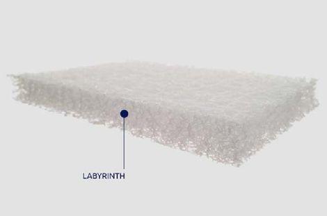 Βρεφικό Στρώμα Greco Strom Ίρις Labyrinth Αντιβακτηριδιακό Ελαστικό ΕΩΣ 66-74x140cm