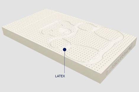 Παιδικό στρώμα Θαλής Grecostrom Latex με κάλυμμα Stretch Antibacterial ΕΩΣ 91-100x200cm