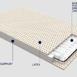 Παιδικό στρώμα Μίνωας Greco Strom Λάτεξ με ανεξάρτητα ελατήρια με κάλυμμα Organic Cotton ΕΩΣ 90x200cm