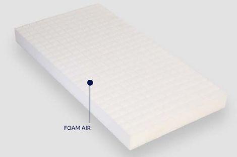 Παιδικό στρώμα Όμηρος Grecostrom Foam Air Antibacterial ΕΩΣ 66-74x140cm