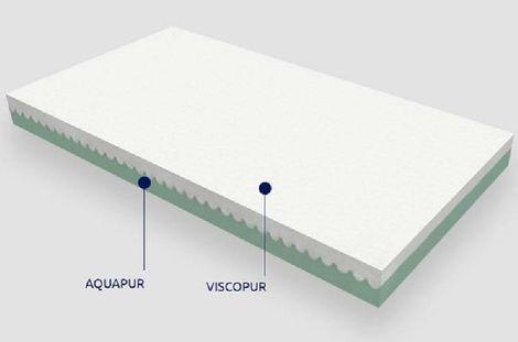 Παιδικό στρώμα Θέτις Grecostrom Viscopur/Aquapur με κάλυμμα Οργανικό Βαμβάκι ΕΩΣ 65x130cm