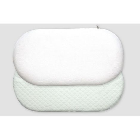 Στρώμα καλαθούνας Λυδία Memory Foam με κάλυμμα 3D Breathable 40X80 Greco Strom