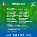 SEI NAZIONI U20, IL XV DELL'ITALIA PER L'ESORDIO CONTRO IL GALLES