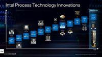 Intels Chipfertigung: Weg von Nanometer, hin zu Angström mit HighNA-EUV