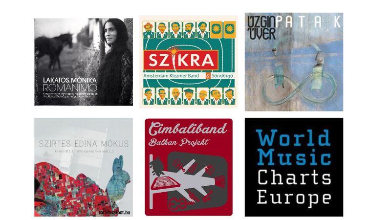 Öt magyar lemez is felkerült a 2018-as nemzetközi világzenei listára!