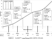 Average area under the curve: An alternative method for quantifying the dental caries experience in longitudinal studies