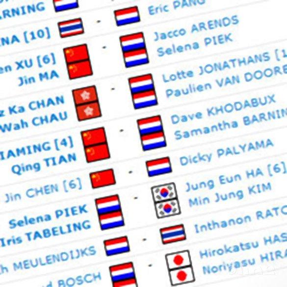 Geen 3e ronde voor Khodabux-Barning - CdR