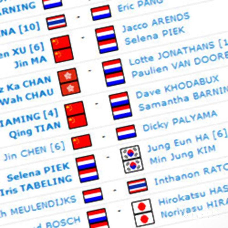 Geen 3e ronde voor Khodabux-Barning - badmintonline.nl
