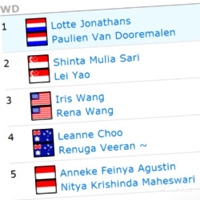 Japanese shuttlers can rule in Vietnam - toernooi.nl