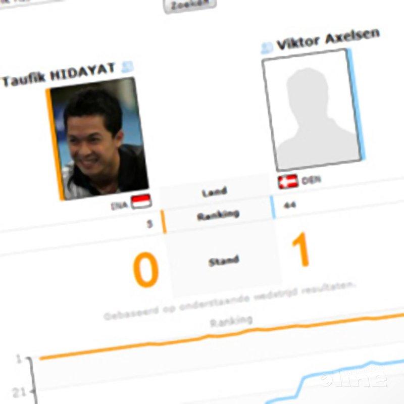 Viktor Axelsen verslaat Taufik Hidayat - toernooi.nl