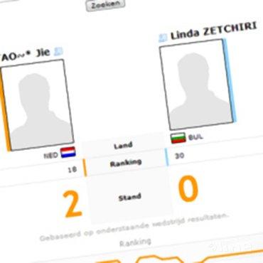 Yao Jie eist plek op in halve finale EK 2012 in Zweden