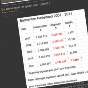 Blogger Piet Ridder: Eline Coene zit door het bestuur van Badminton Nederland in de ziektewet