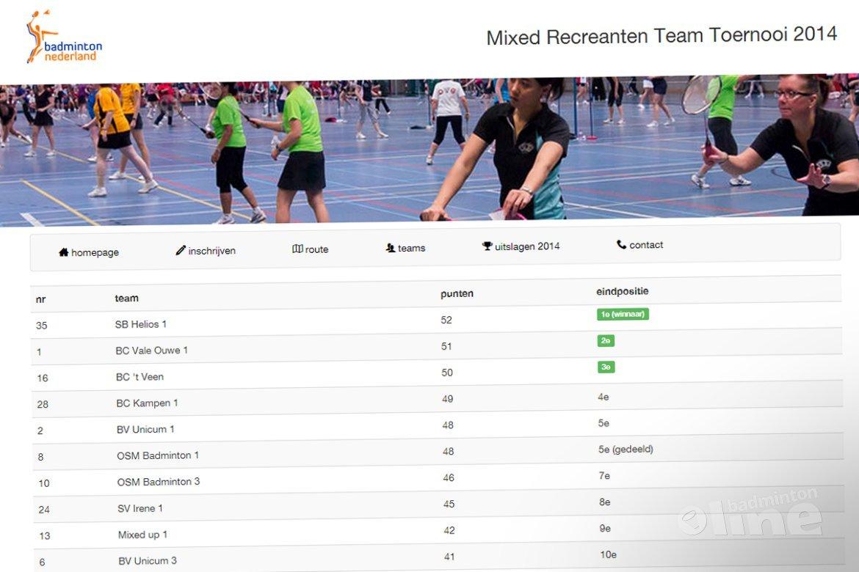 5e Mixed Recreanten Team Toernooi Almere succes