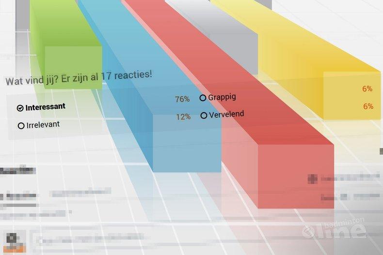 Deze afbeelding hoort bij 'Het signaleren en analyseren van trends kost tijd' en is gemaakt door sxc.hu / badmintonline