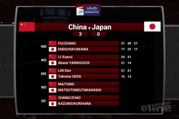 Clemens Wortel vanuit China: soms buitenaards goed badminton! - BWF
