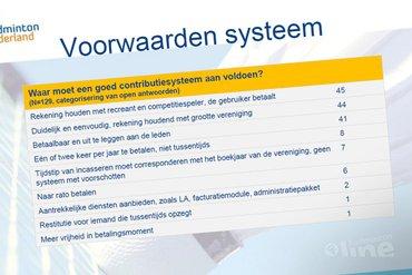 Resultaten onderzoek contributiesysteem bekend