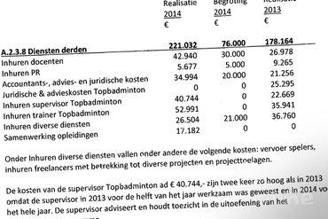 Concept Jaarrekening 2014 van Badminton Nederland beschikbaar